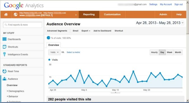 How to Add Google Analytics to Your Website or Blog