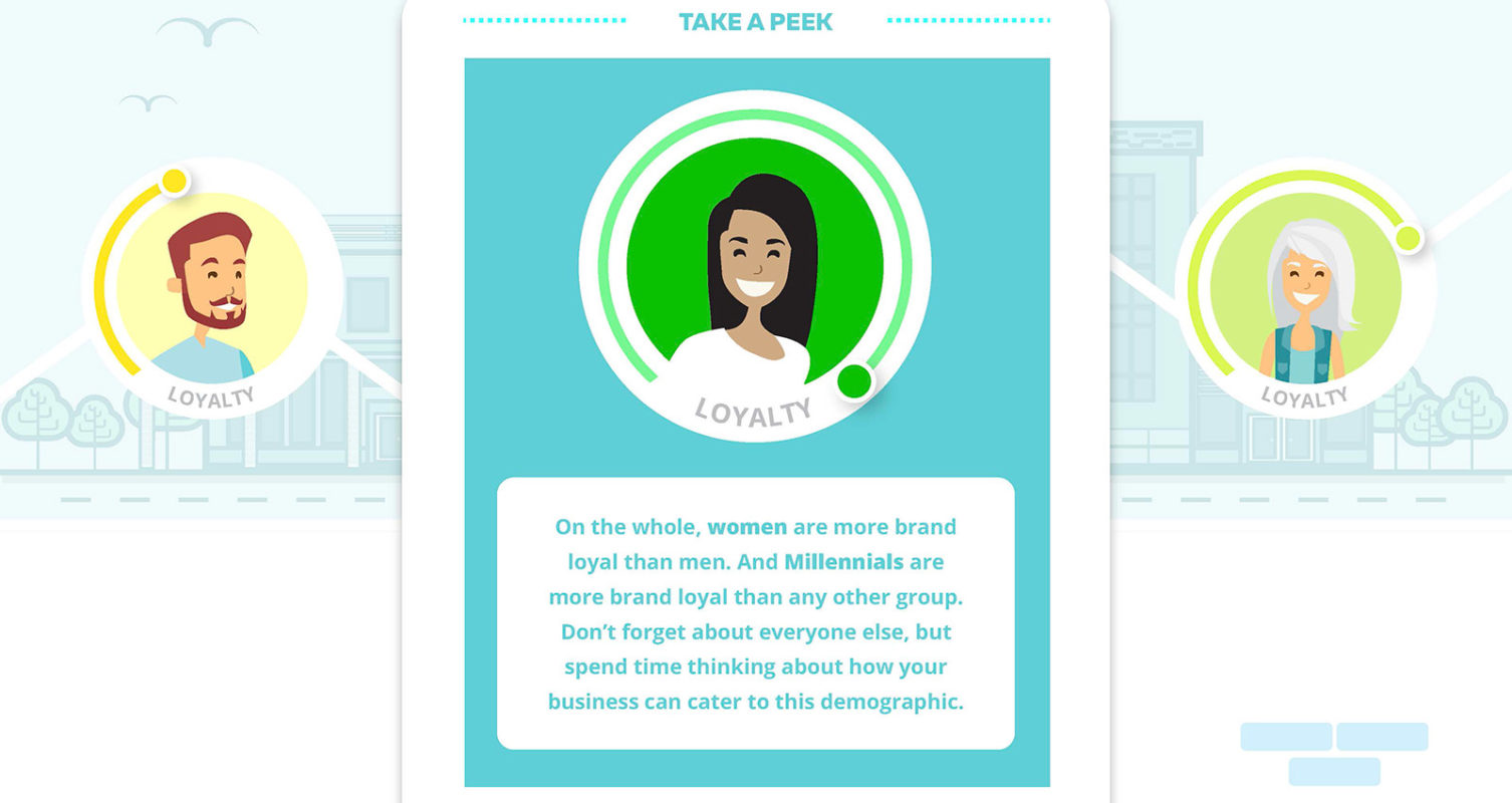 INFOGRAPHIC: The Composition of a Loyal Customer in 2017